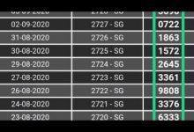 Photo of Kualitas Penjualan Togel Singapura