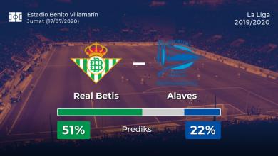 Photo of Prediksi La Liga Santander: Real Betis vs Deportivo Alaves